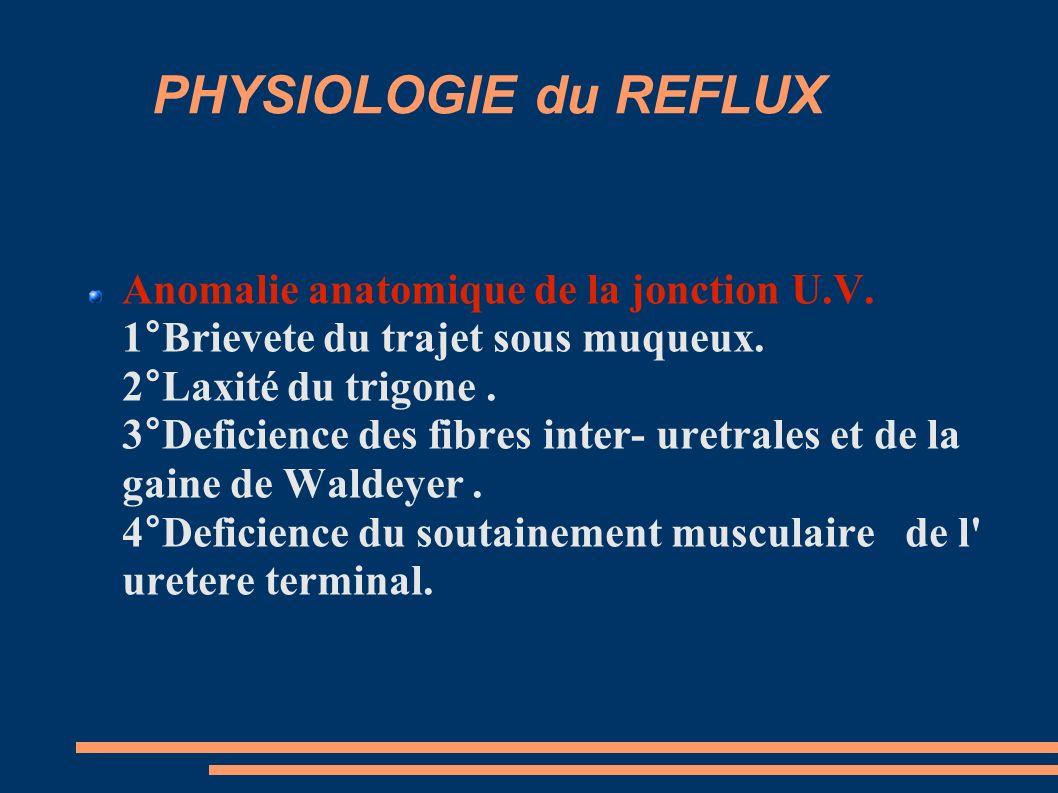 PHYSIOLOGIE du REFLUX