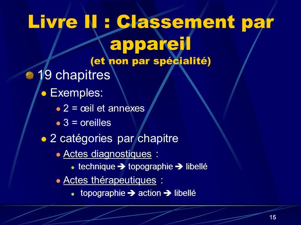 Livre II : Classement par appareil (et non par spécialité)