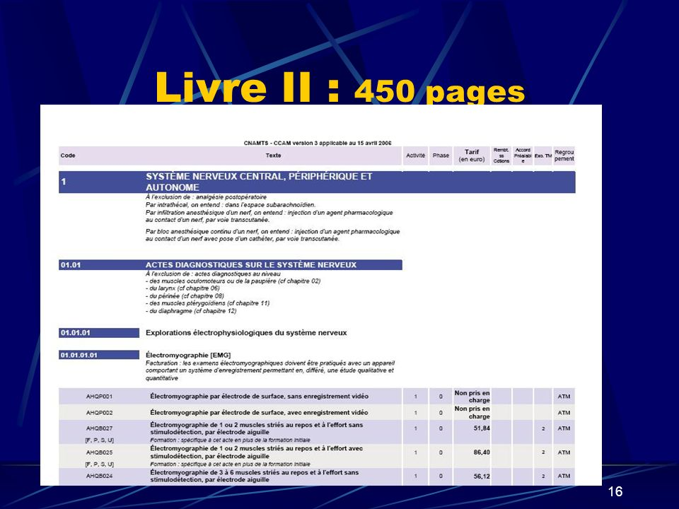 Livre II : 450 pages
