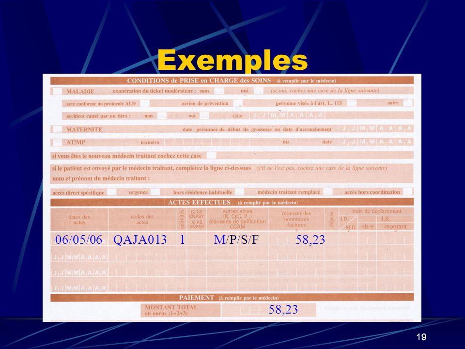 Exemples 06/05/06 QAJA013 1 M/P/S/F 58,23 58,23