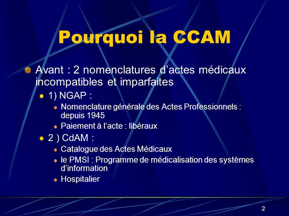 Pourquoi la CCAM Avant : 2 nomenclatures d'actes médicaux incompatibles et imparfaites. 1) NGAP :