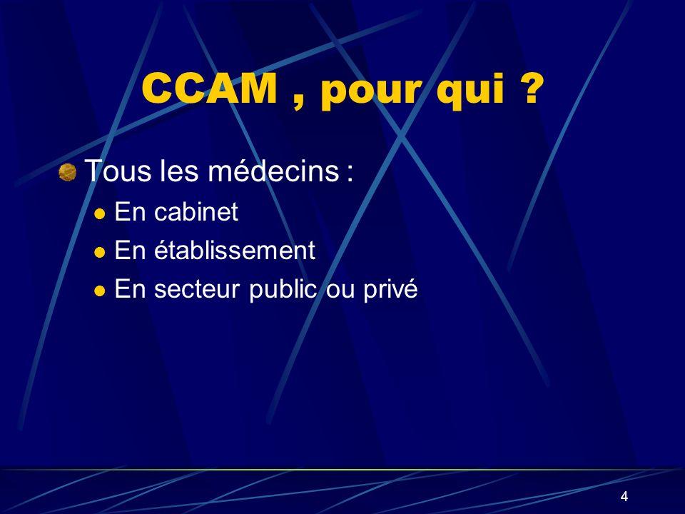 CCAM , pour qui Tous les médecins : En cabinet En établissement