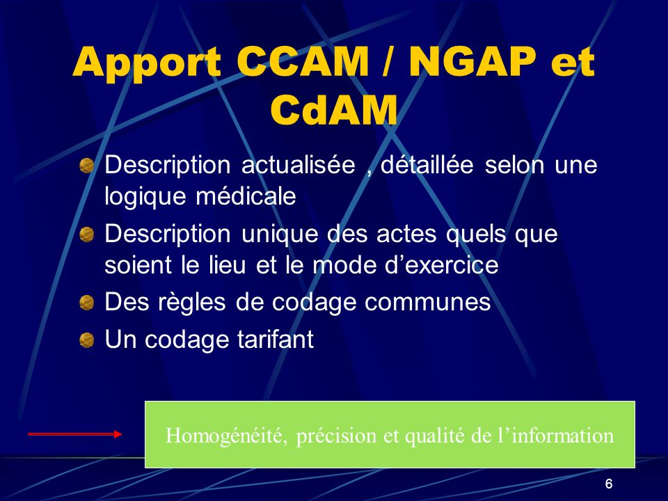 Apport CCAM / NGAP et CdAM