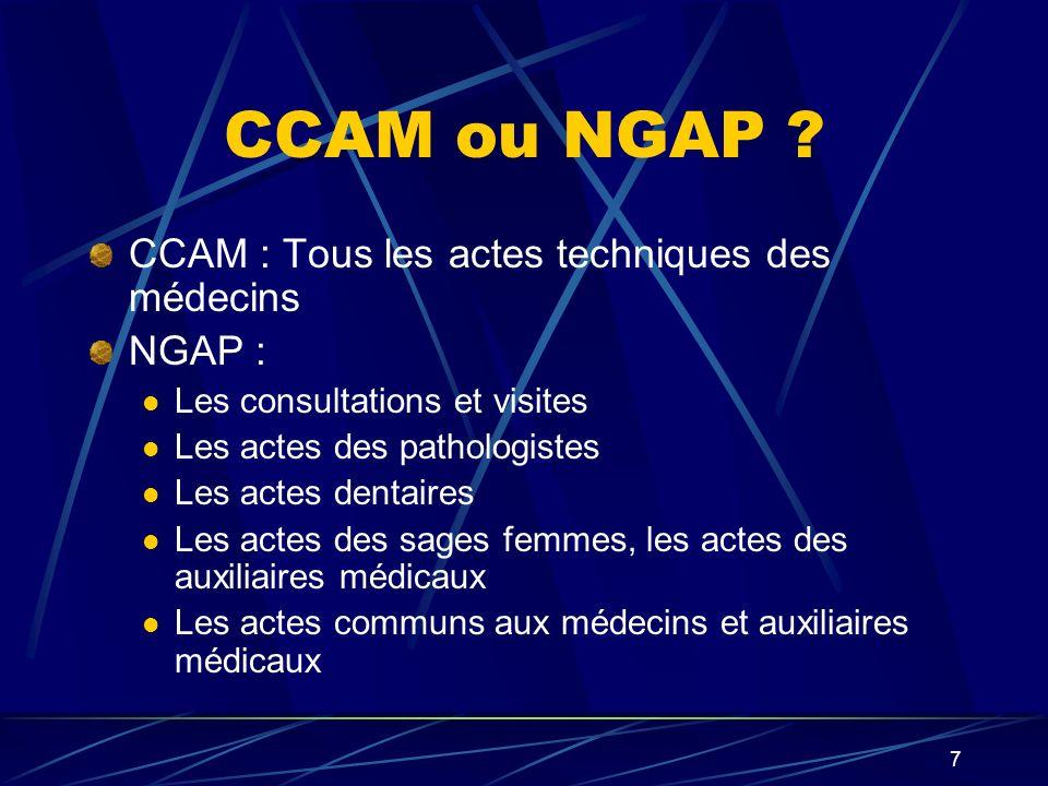 CCAM ou NGAP CCAM : Tous les actes techniques des médecins NGAP :