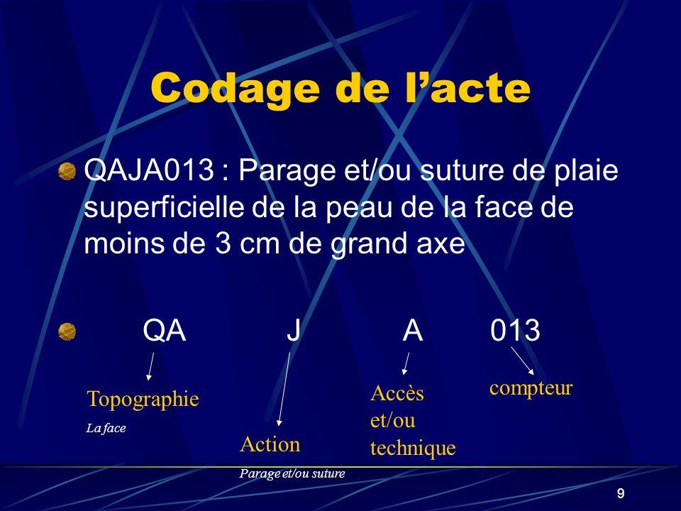 Codage de l'acte QAJA013 : Parage et/ou suture de plaie superficielle de la peau de la face de moins de 3 cm de grand axe.