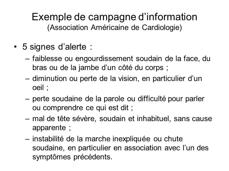 Exemple de campagne d'information (Association Américaine de Cardiologie)
