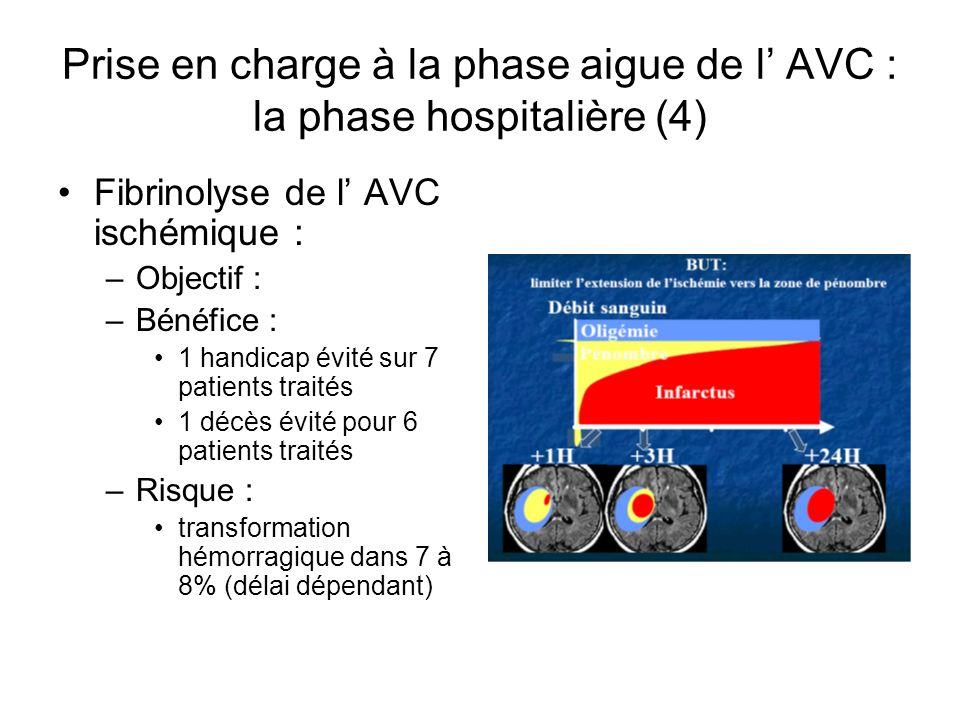 Prise en charge à la phase aigue de l' AVC : la phase hospitalière (4)