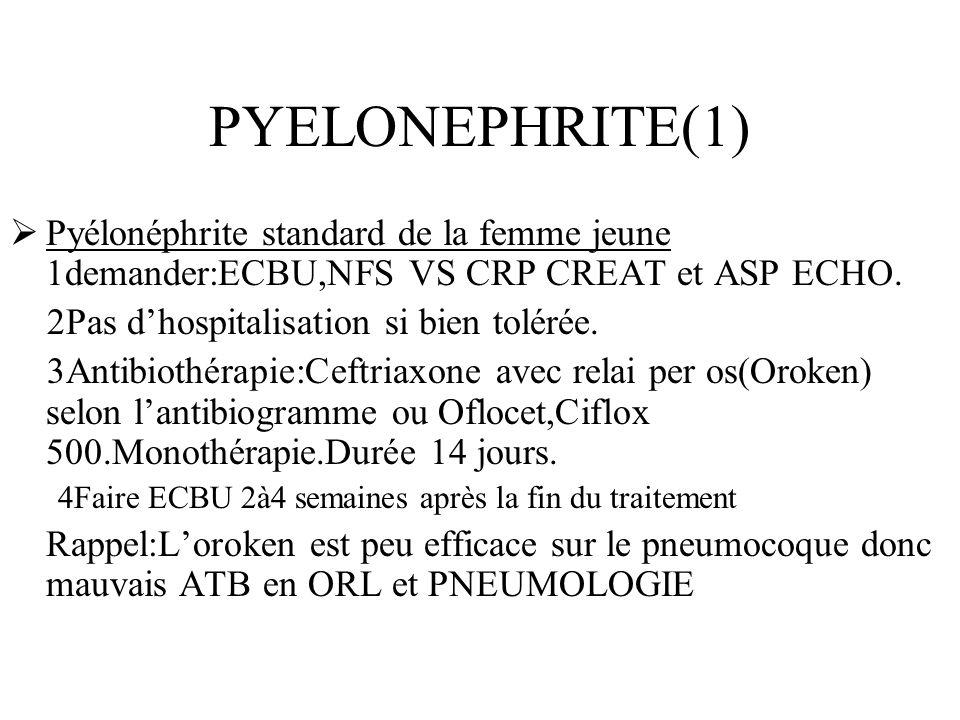 PYELONEPHRITE(1) Pyélonéphrite standard de la femme jeune 1demander:ECBU,NFS VS CRP CREAT et ASP ECHO.