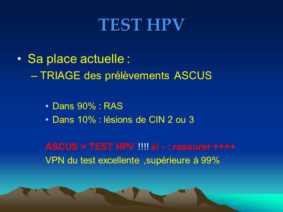 TEST HPV Sa place actuelle : TRIAGE des prélèvements ASCUS