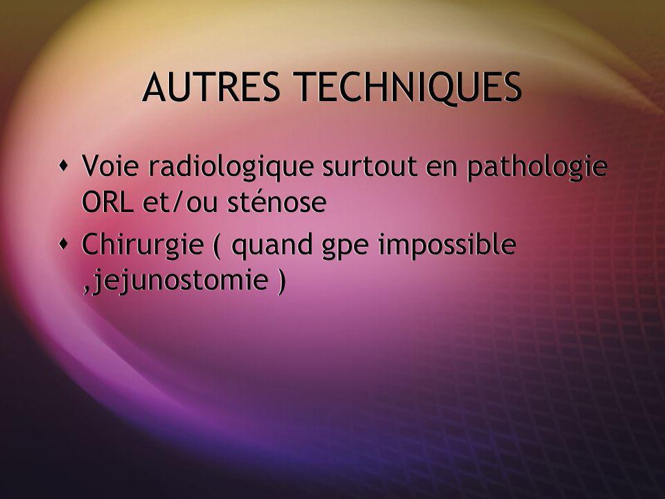 AUTRES TECHNIQUES Voie radiologique surtout en pathologie ORL et/ou sténose.