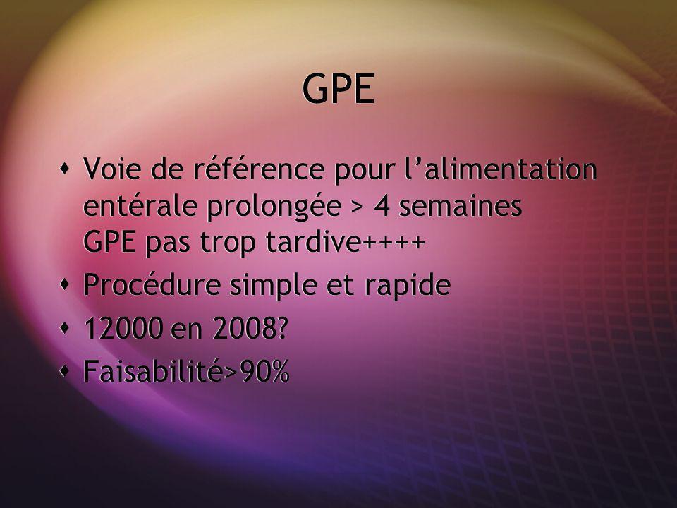 GPE Voie de référence pour l'alimentation entérale prolongée > 4 semaines GPE pas trop tardive++++