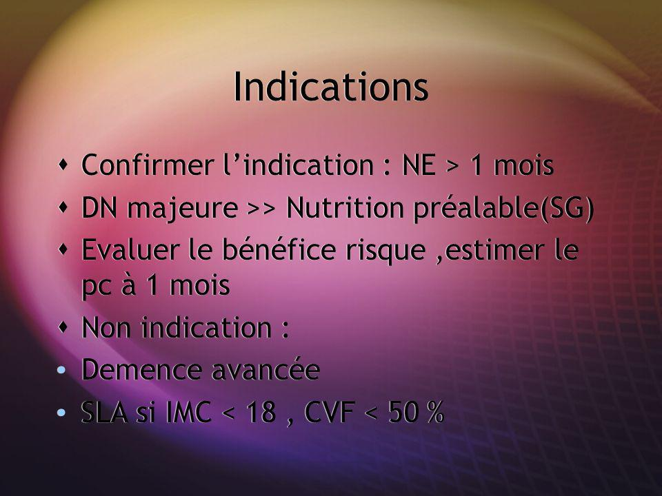 Indications Confirmer l'indication : NE > 1 mois
