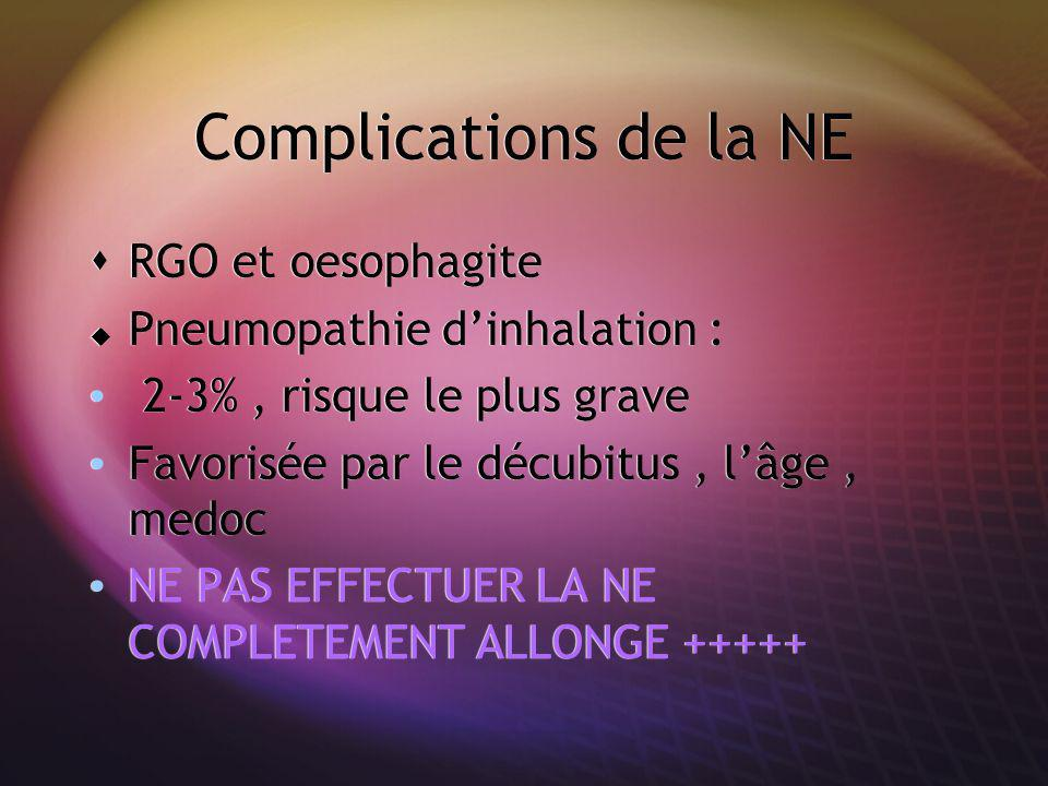 Complications de la NE RGO et oesophagite Pneumopathie d'inhalation :