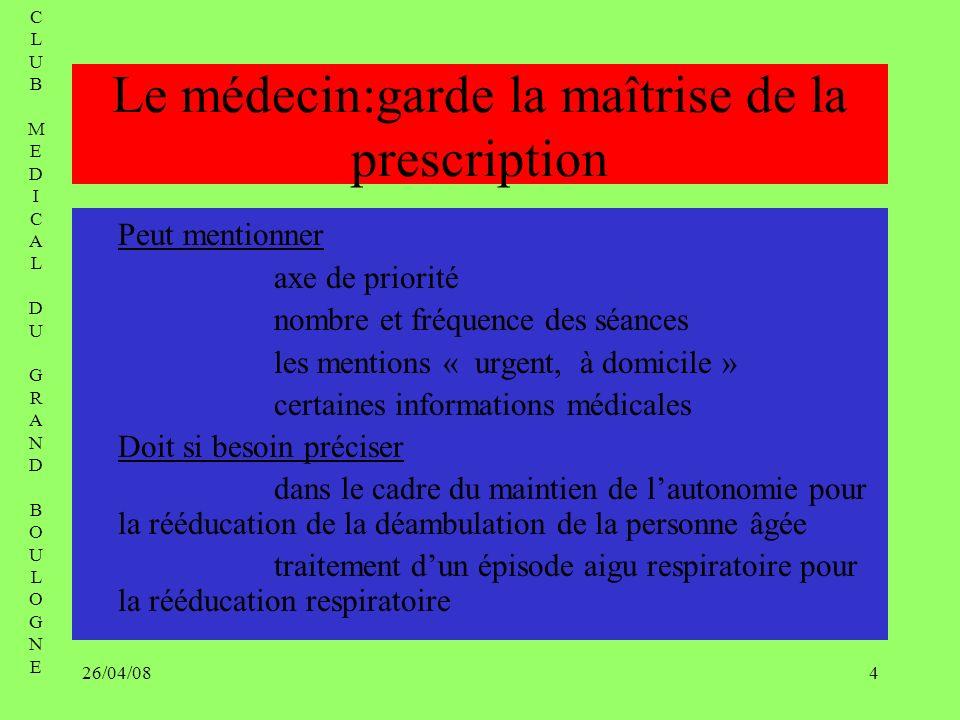 Le médecin:garde la maîtrise de la prescription