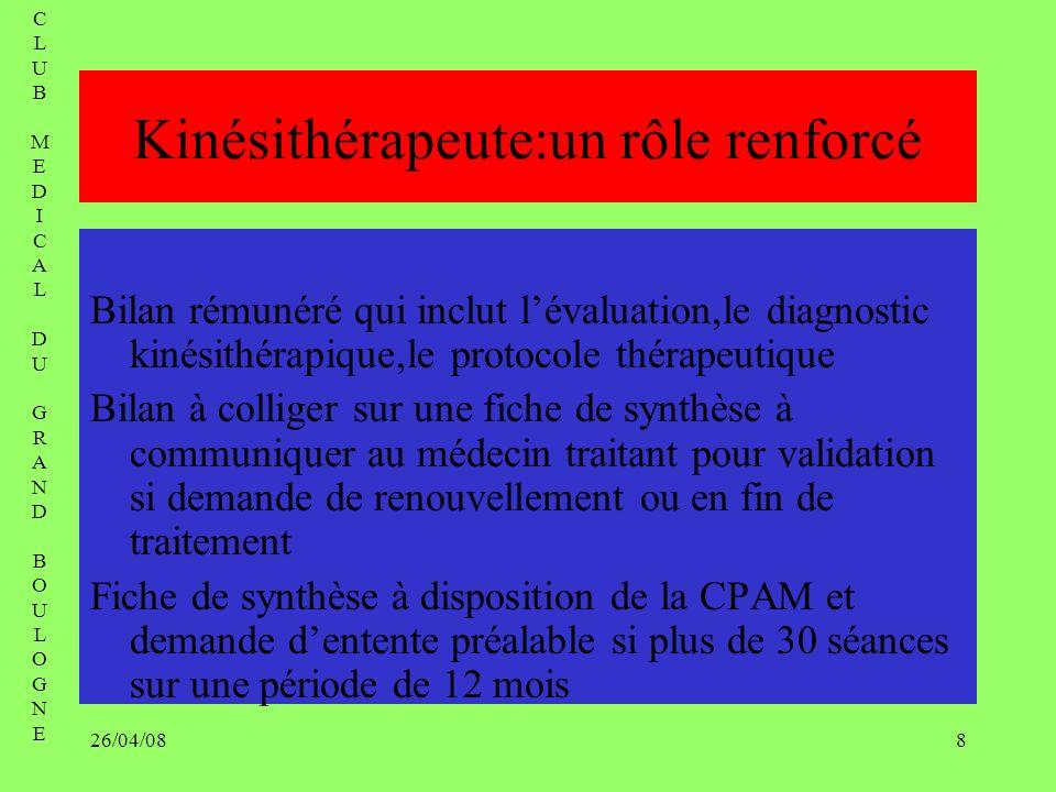 Kinésithérapeute:un rôle renforcé