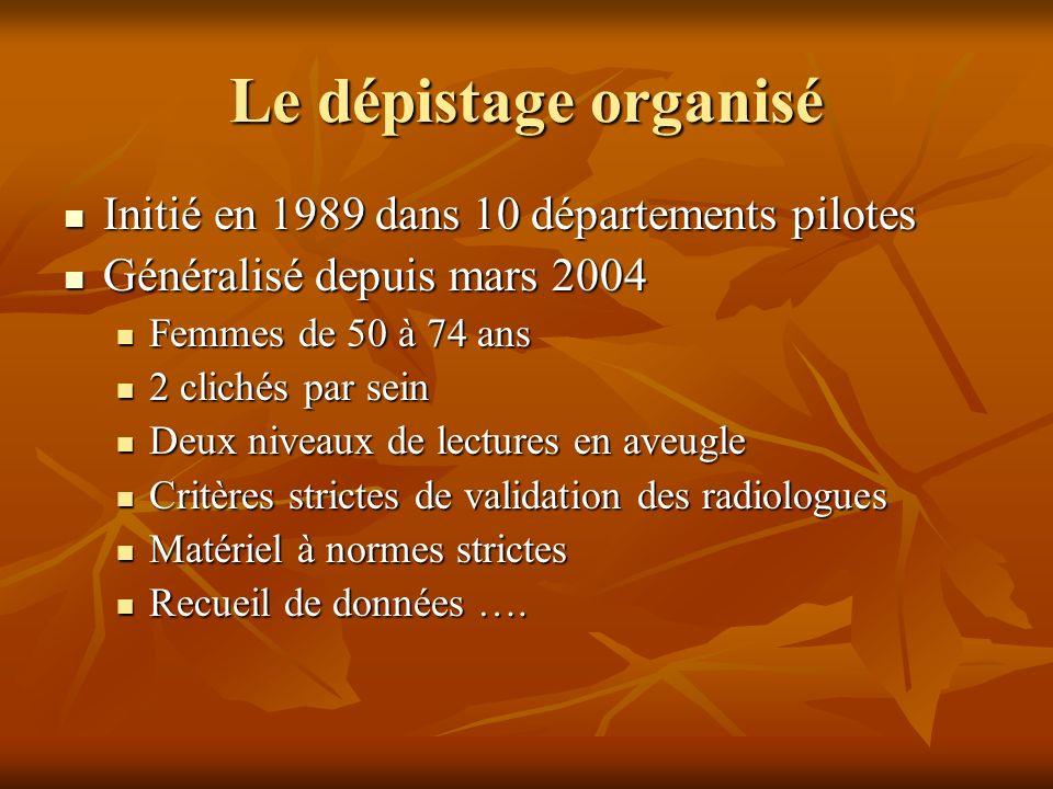 Le dépistage organisé Initié en 1989 dans 10 départements pilotes