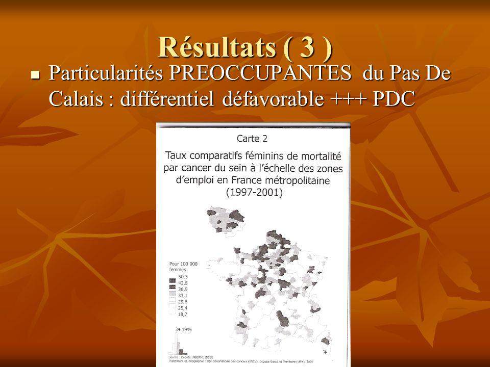 Résultats ( 3 ) Particularités PREOCCUPANTES du Pas De Calais : différentiel défavorable +++ PDC
