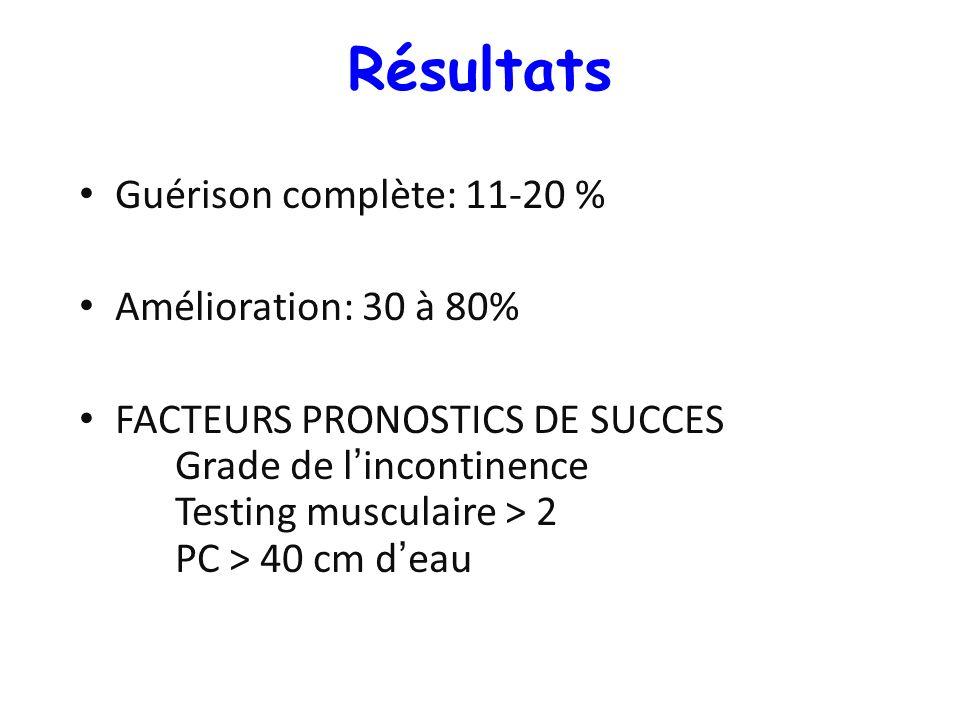 Résultats Guérison complète: 11-20 % Amélioration: 30 à 80%