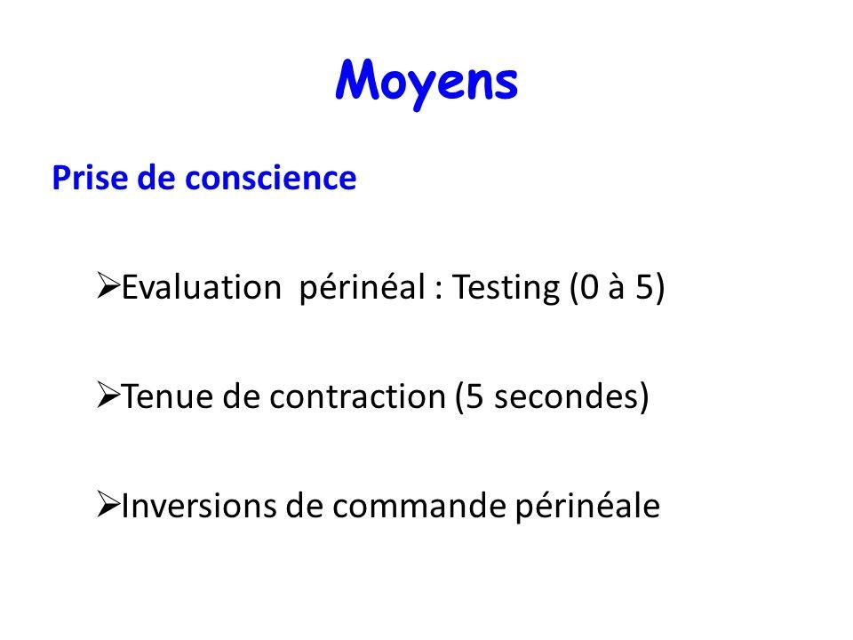 Moyens Prise de conscience Evaluation périnéal : Testing (0 à 5)