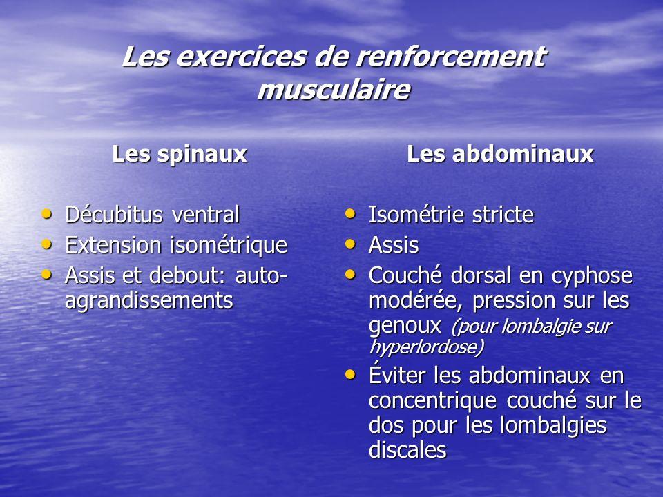 Les exercices de renforcement musculaire