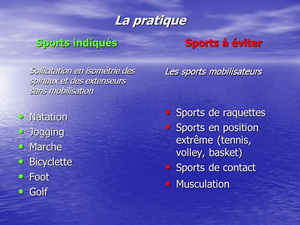 La pratique Sports indiqués Natation Jogging Marche Bicyclette Foot