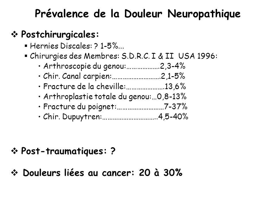 Prévalence de la Douleur Neuropathique