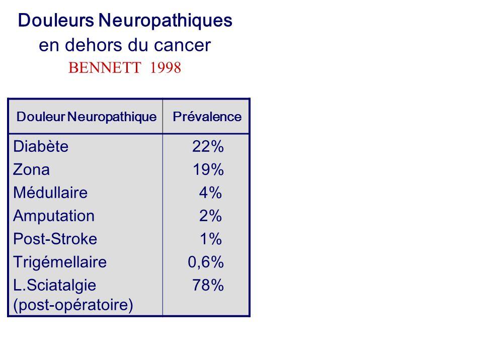 Douleurs Neuropathiques en dehors du cancer