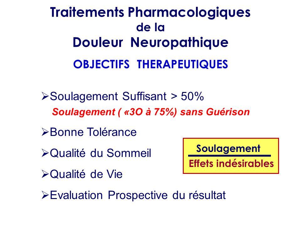 Traitements Pharmacologiques de la Douleur Neuropathique
