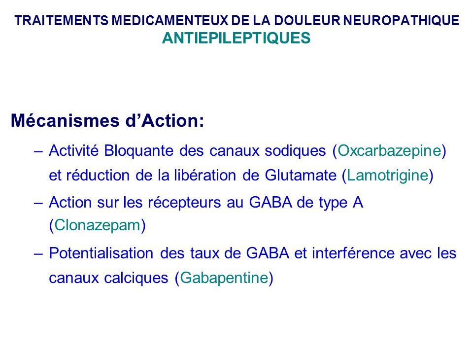 TRAITEMENTS MEDICAMENTEUX DE LA DOULEUR NEUROPATHIQUE ANTIEPILEPTIQUES
