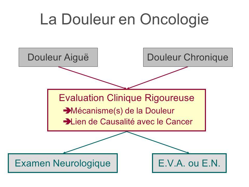 La Douleur en Oncologie