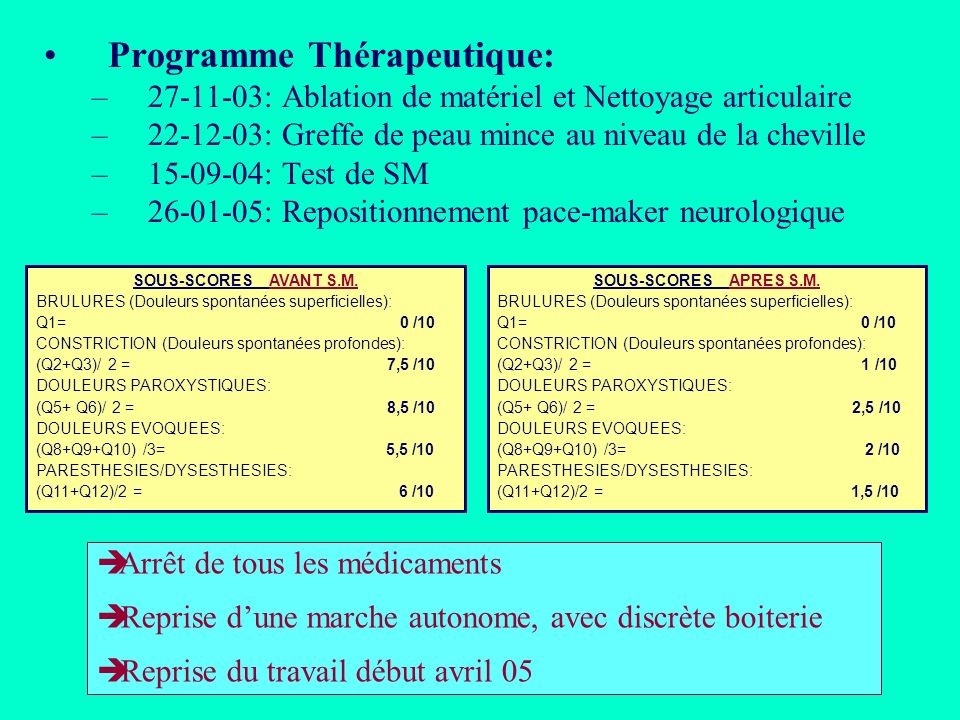 Programme Thérapeutique: