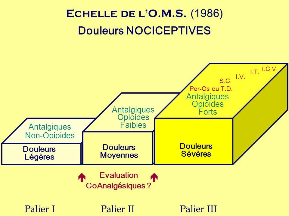 Echelle de l'O.M.S. (1986) Douleurs NOCICEPTIVES