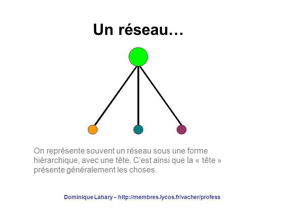 Dominique Lahary – http://membres.lycos.fr/vacher/profess