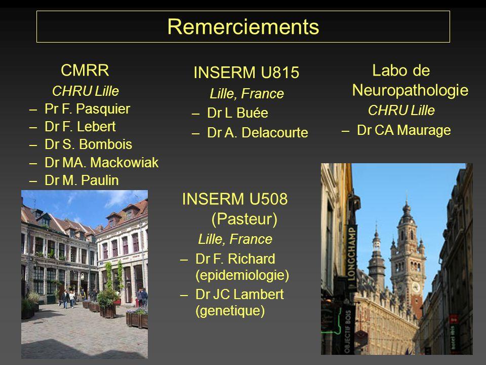 Labo de Neuropathologie