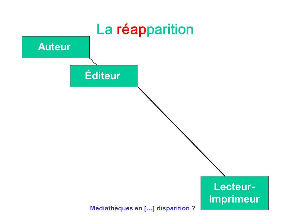 La réapparition Éditeur Éditeur Imprimeur Auteur Imprimeur Éditeur
