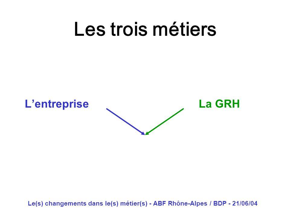 Les trois métiers L'entreprise La GRH