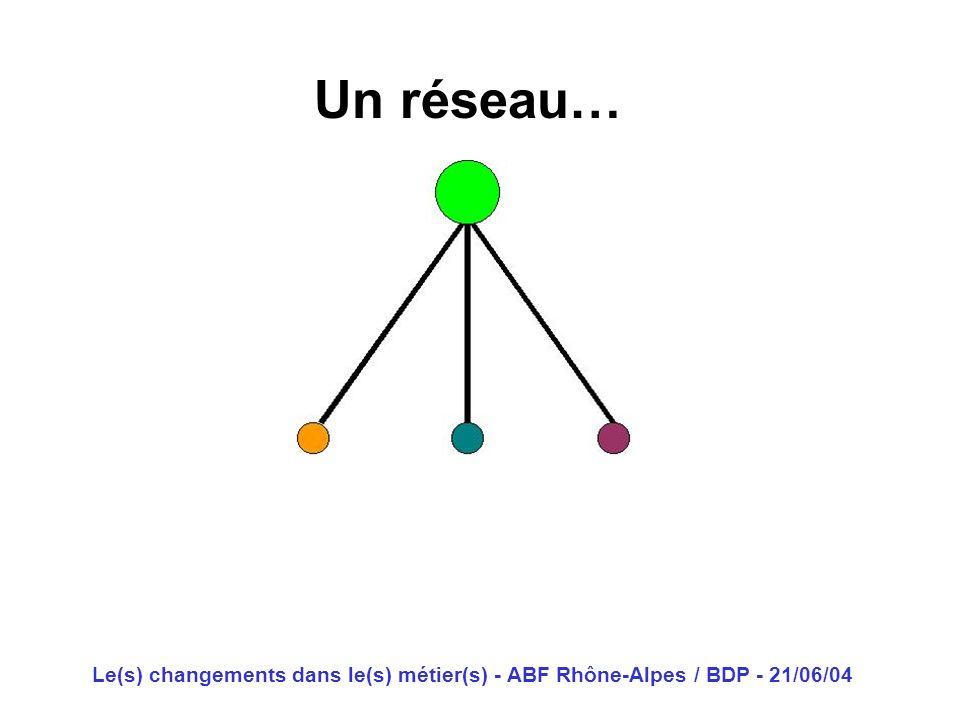Un réseau… Le(s) changements dans le(s) métier(s) - ABF Rhône-Alpes / BDP - 21/06/04