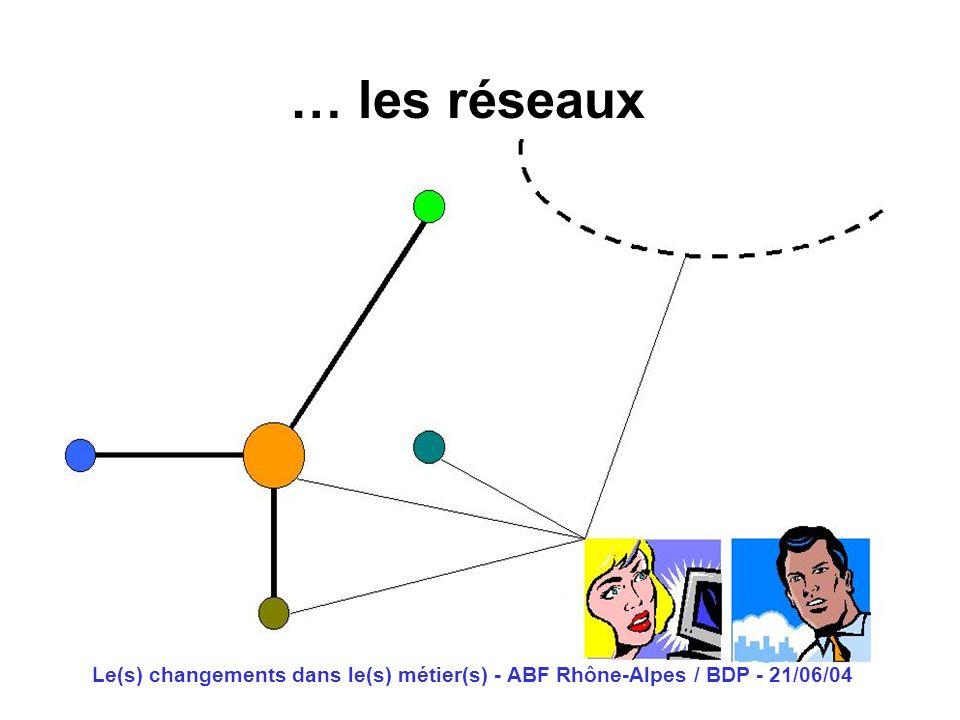 … les réseaux Le(s) changements dans le(s) métier(s) - ABF Rhône-Alpes / BDP - 21/06/04