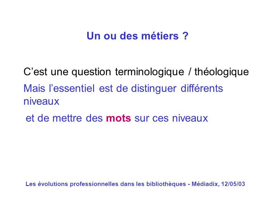 C'est une question terminologique / théologique
