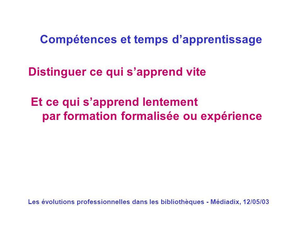 Compétences et temps d'apprentissage