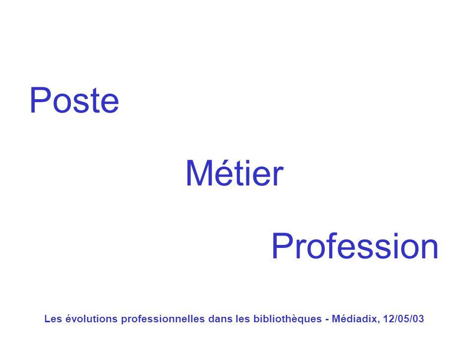 Poste Métier Profession