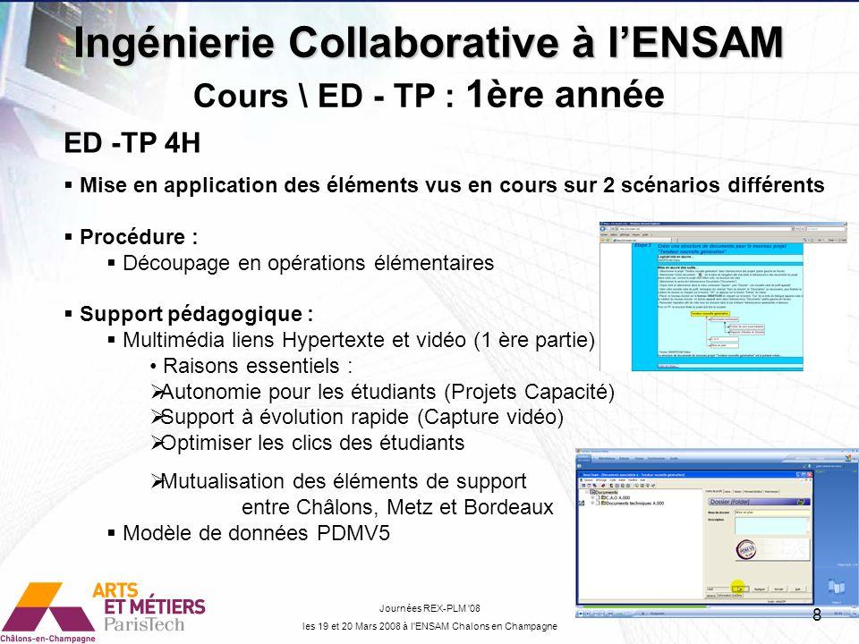 Ingénierie Collaborative à l'ENSAM Cours \ ED - TP : 1ère année