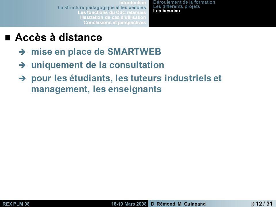 Accès à distance mise en place de SMARTWEB