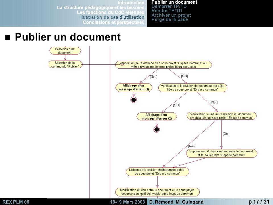 Publier un document Introduction