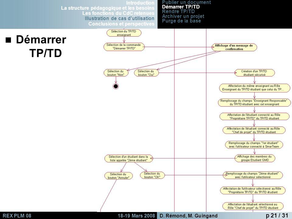 Démarrer TP/TD Introduction La structure pédagogique et les besoins