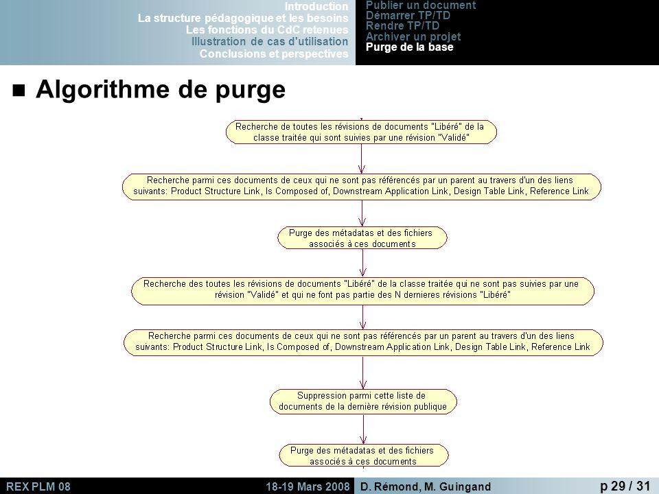Algorithme de purge Introduction