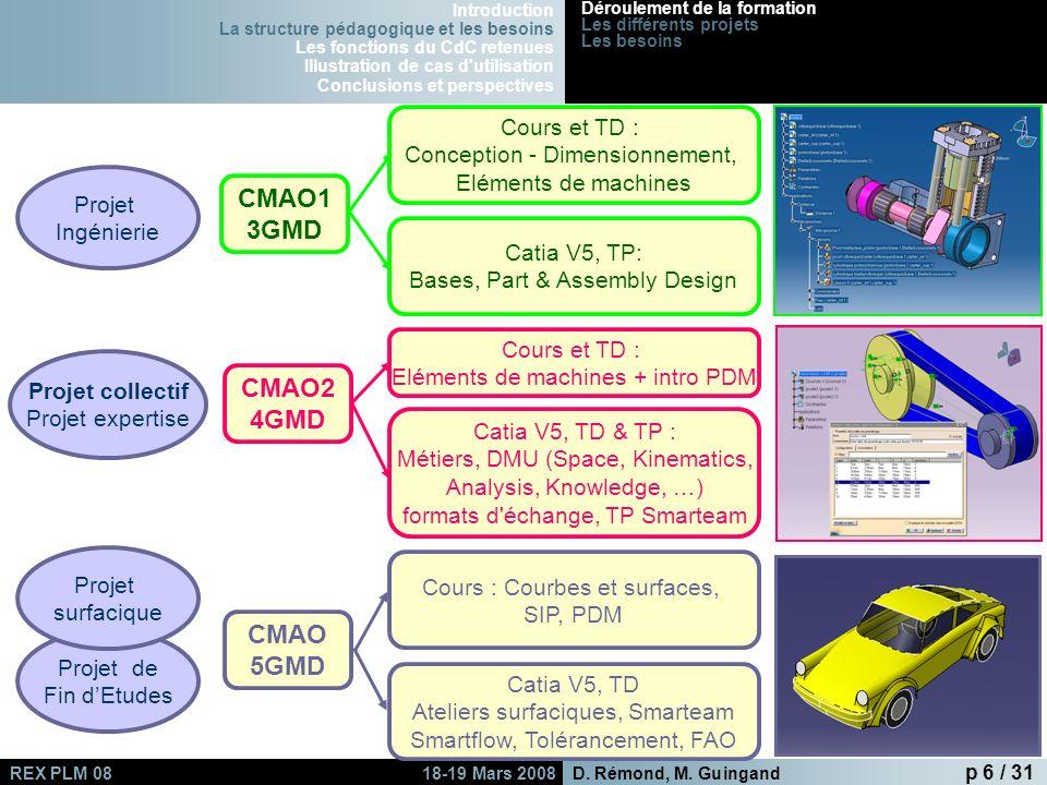 CMAO1 3GMD CMAO2 4GMD CMAO 5GMD