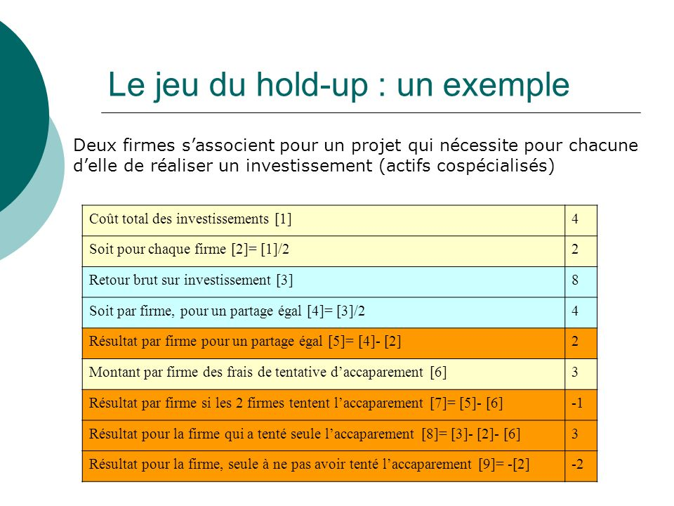 Le jeu du hold-up : un exemple