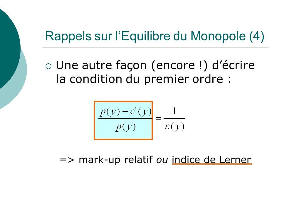 Rappels sur l'Equilibre du Monopole (4)