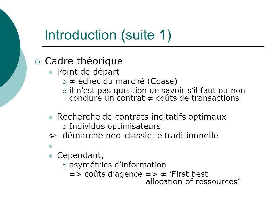 Introduction (suite 1) Cadre théorique Point de départ